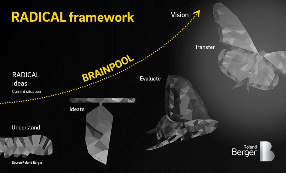 Radical framework